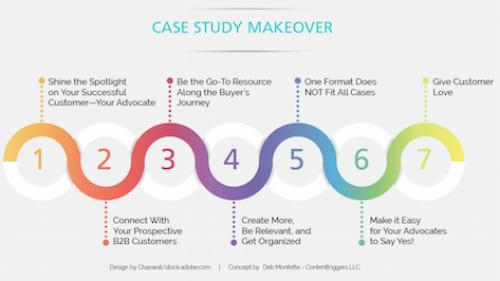 Case Study Infographic diagram